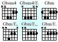 Guitar Chord Chart - ChordChart.jpg